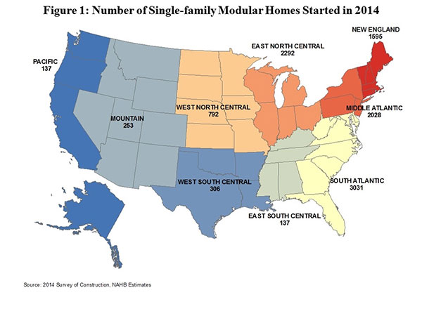 Figure 1. Number of Single-family Modular Homes Started in 2014
