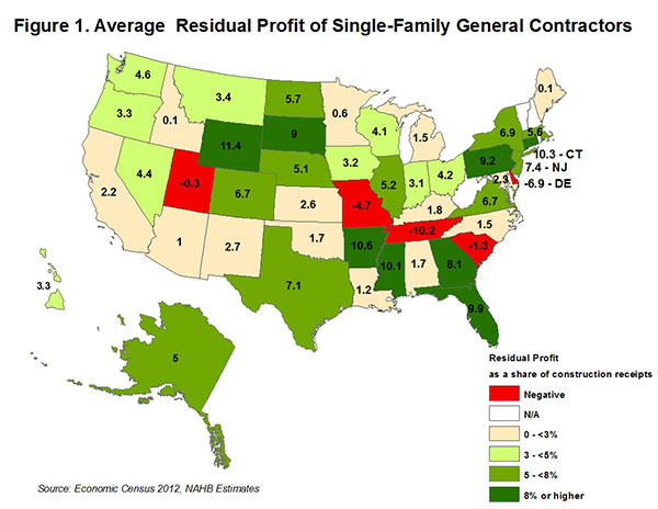 Figure 1. Average Residual Profit of Single-Family General Contractors
