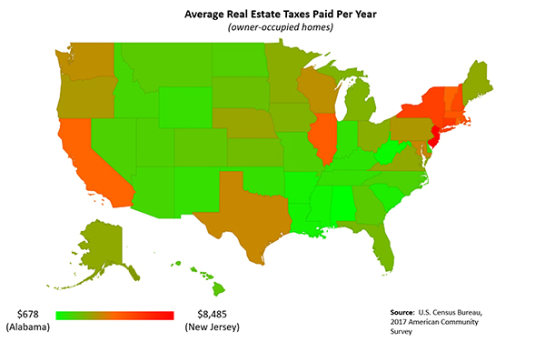 Figure 1. Average Real Estate Taxes Paid Per Year