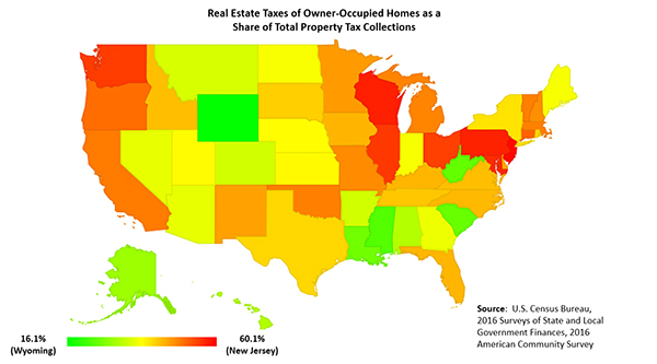 Figure 4. Real Estate Taxes of Owner-Occupied Homes as a Share of Total Property Tax Collections