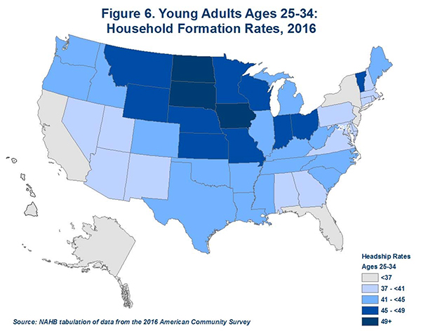 Figure 6. Young Adults Ages 25-34: Household Formation Rates, 2016