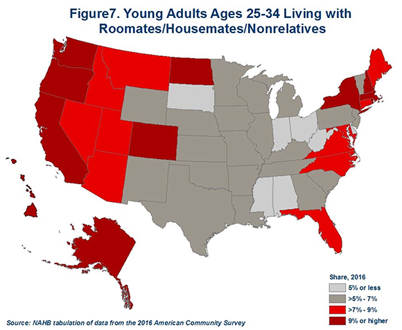 Figure 7. Young Adults Ages 25-34 Living with Roommates/Housemates/Nonrelatives