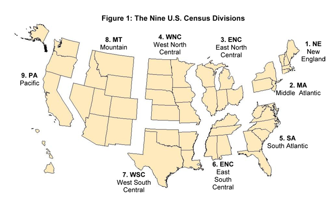 Figure 1. The Nine US Census Divisions